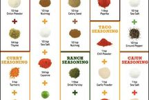 KNOW YOUR SPICES