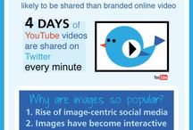 Internet Marketing / All things online marketing related...