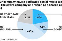 Social Media Staffing