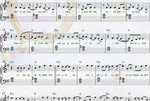 notes piano