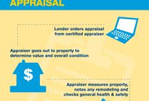Appraisals / by Hill Crest Realty, LLC
