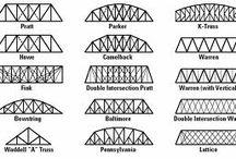 Bridge Components / What makes a bridge work?