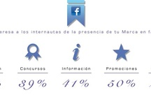Nuestras infografías / Infografías sobre temas de interés diseñadas por nosotros. Esperamos que os gusten ;)