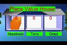 Common Core 4 Kids / Educational Math Videos and Worksheets.