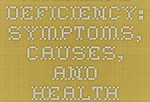 Dr. - Vitamin D Deficiency