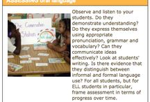 Oral Language / Grade 3. Oral language refers to knowledge of how to properly use spoken words to communicate effectively and express knowledge, ideas and feelings (BLD). This involves using pronunciation and grammar properly, as well as understanding word and phrase meanings (BLD).