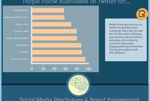 Marketing / Social Media / Infographics