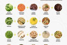 Dietas e receitas