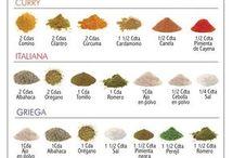 Especias/aromas