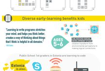 CodeKids