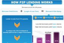 P2P Lending Facts