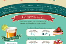 Baking with alcohol explained / Infographics that answer questions about alcohol in food and testimonies from bakers that use alcohol in food
