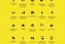 infographic/ux