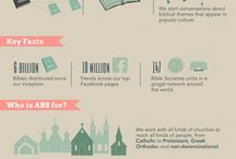 Biblical Facts / This is a collection of some things that I found that are relative to my faith (Christianity). Enjoy!