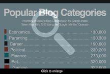 Blogging / by FeldmanCreative