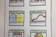 Graphing & Interpretation of Data / Graphing & Interpretation of Data activities