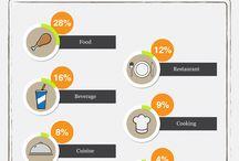 Bable Infographics