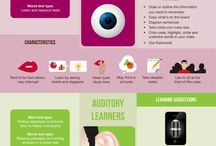 Psychology Posters Infographics