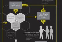 Infografías / Infography