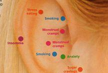 Akupressur og zoneterapipunkter