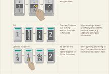 navigation på telefoner
