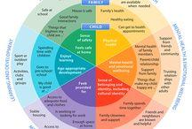 soci0-ecological models