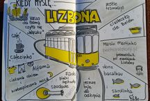 Sketchnotes / My sketchnotes, done for different reasons :-) flipowanie.pl