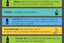 Essential Oil Info