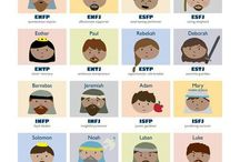 Myers Briggs INTP