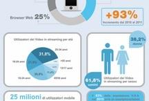 Viral Infografiche / Le migliori infografice sul web e viral marketing