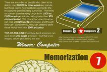 IT-infografikak