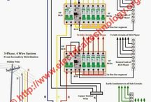 meteran listrik3phase