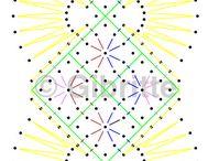 Bobbin lace/Knyppling