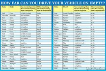 Auto Advice and Gadgets