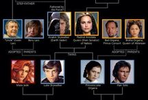 Star Wars / Movies, Cartoons, George Lucas, Harrison Ford, Actors and Characters