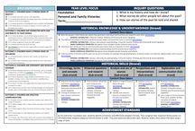 NSW Curriculum