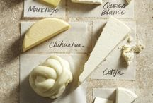 Chart of Mexican Cheese