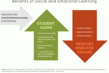 What is SEL - Social Emotional Learning
