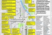 mapa prywatyzacji