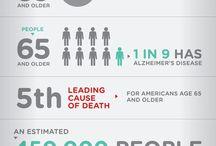 dementia& alzheimer's ♡ / Dementia& alzhemiers awareness ♡stay strong nonna ♡