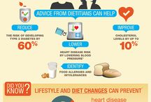March is Nutrition Month / March is Nutrition Month