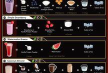 Ruoka ja juoma