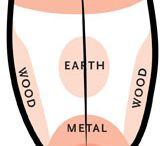 acupun tongue