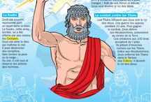 Mythologie grecque personnages