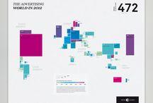 Data visualisation / by Eric Berlin
