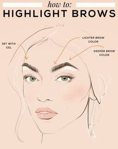 You can get fancy by using a lighter brow color at the head and a darker color at the arch. It's kind of like contouring for your brows. 17 Genius Tricks For Getting The Best Damn Eyebrows Of Your Life Eyebrow Makeup Products, Makeup Kit, Eye Makeup, Eyebrow Tips, Night Makeup, Eyebrow Pencil, Makeup Eyebrows, Flawless Makeup, Gorgeous Makeup