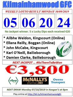 Support the fundraising efforts of Kilmainhamwood GFC, Kilmainhamwood Kells, Meath. Lotto Draw, Jackpot Winners, Number Drawing, Text Messages, Dip, Texts, Numbers, Let It Be, Words