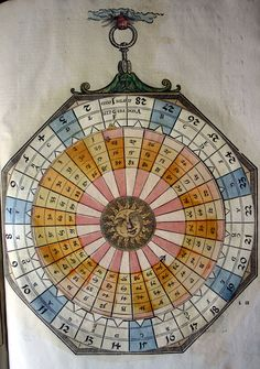 """"""" Petrus Apianus - Astronomicum Caesareum - Ingolstadt, 1540 volvelle - medieval instrument consisting of a series of concentric rotating disks, used to compute the phases of the moon and its..."""