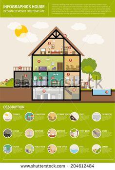 House template infographics Modern House Interior Cutaway. landscape  by Liubou Yasiukovich, via Shutterstock