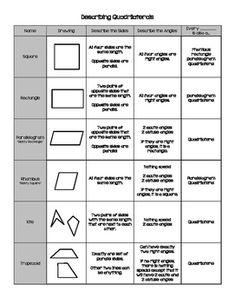 classifying quadrilaterals grade 7 worksheet pdf